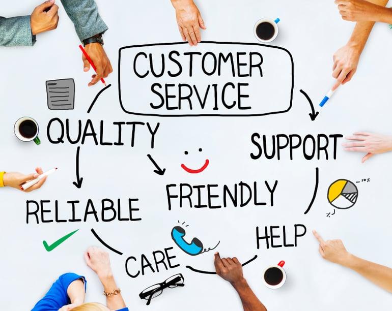 kỹ năng chăm sóc khách hàng