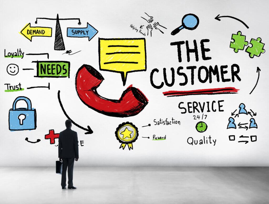 khách hàng tìm kiếm điều gì
