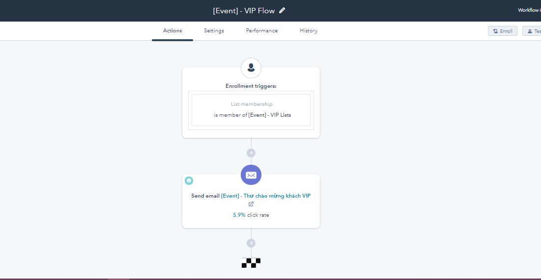 Hubspot-workflow-welcome-customer